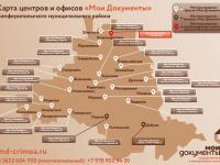 Регистрация в электронной очереди в муниципальные образовательные учреждения Симферопольского района