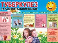 Профилактика туберкулеза. Памятки для детей и родителей