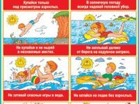 Профилактика несчастных случаев на водоемах