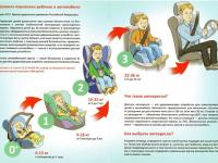 Правила безопасной перевозки ребенка в автомобиле